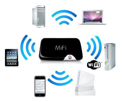 Resultado de imagen de wifi portatiles